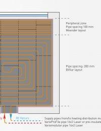Meander of slakkenhuis patroon noppenplaat vloerverwarming