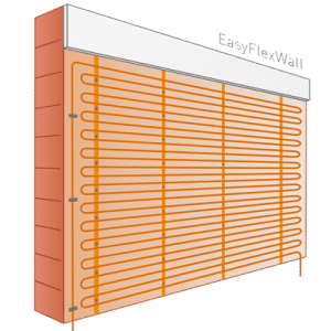 Variotherm Easyflex flexibele wandverwarming