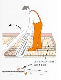 Leggen tackerplaat vloerverwarming met isolatiematten