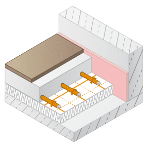 Variotherm tackerplaat vloerverwarming met isolatiemat