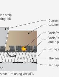 Zwevende dekvloer noppenplaat vloerverwarming