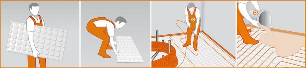 Installatie Variokomp droogbouw vloerverwarming met lage opbouwhoogte