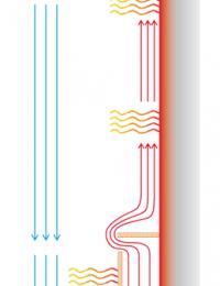 Werking van een plintverwarming / plintradiator